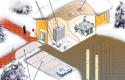 В Украине будут внедрять геотермальную технологию для отопления зданий