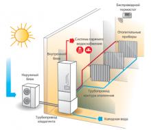 схема отопления и ГВС